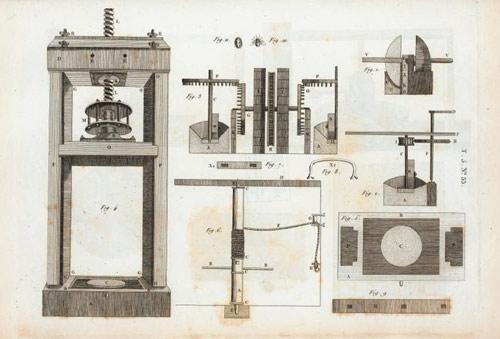 La tecnica olearia di Roma e le macchine create dai romani attuali fino a un secolo fa